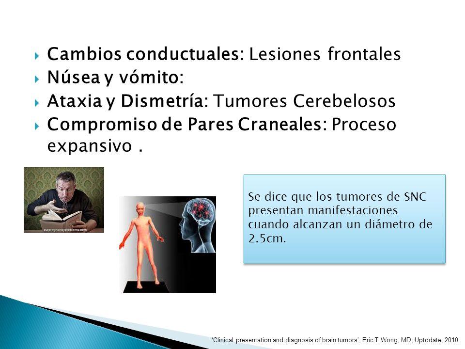 Cambios conductuales: Lesiones frontales Núsea y vómito: