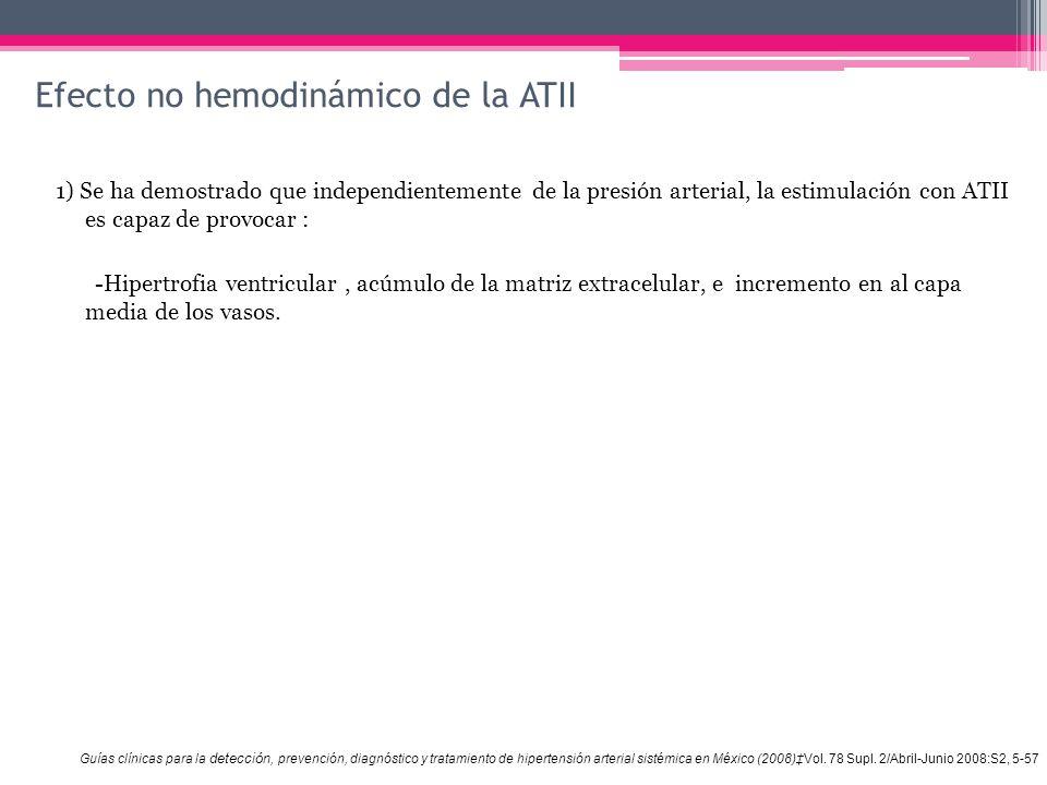 Efecto no hemodinámico de la ATII