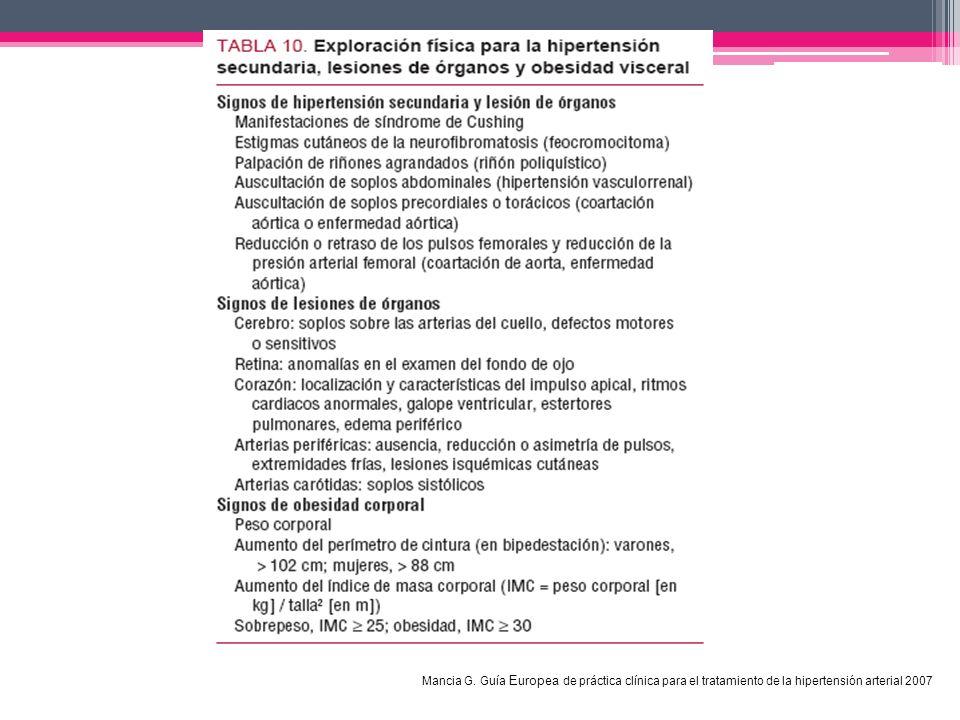 Mancia G. Guía Europea de práctica clínica para el tratamiento de la hipertensión arterial 2007