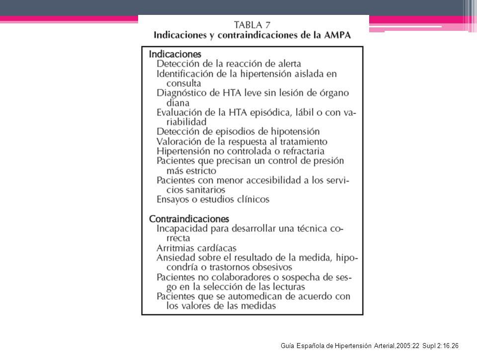 Guía Española de Hipertensión Arterial,2005:22 Supl 2:16.26