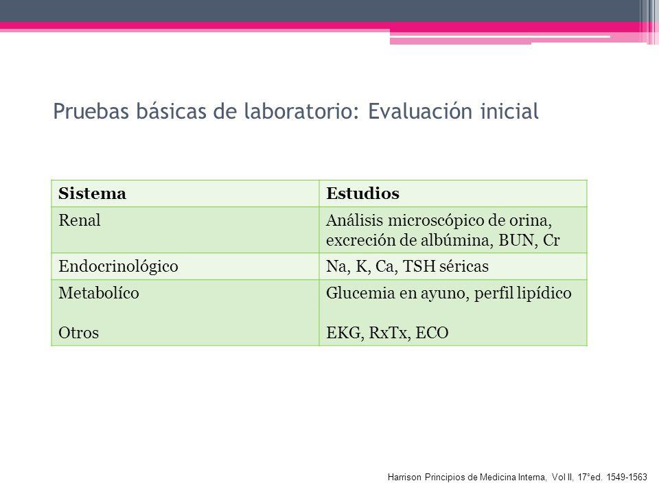 Pruebas básicas de laboratorio: Evaluación inicial
