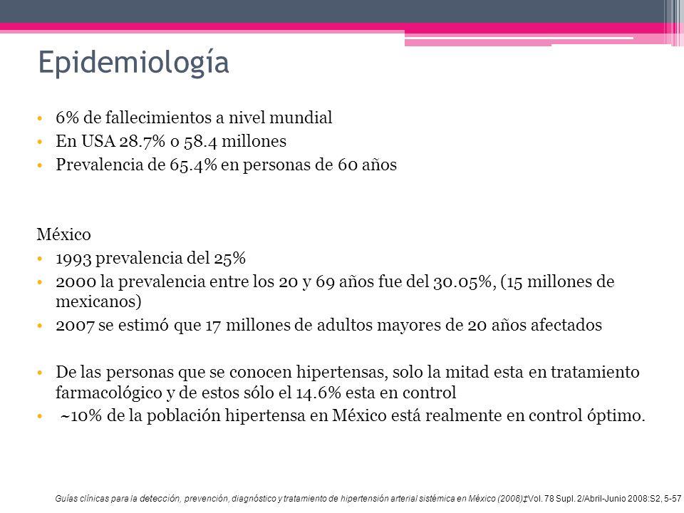 Epidemiología 6% de fallecimientos a nivel mundial