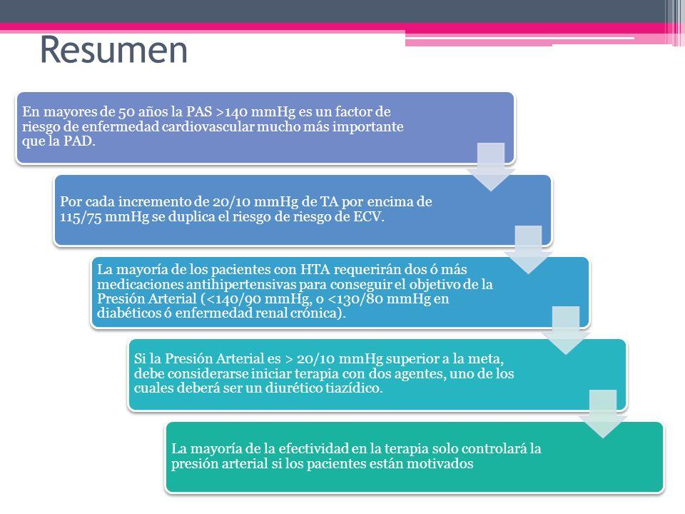 Resumen En mayores de 50 años la PAS >140 mmHg es un factor de riesgo de enfermedad cardiovascular mucho más importante que la PAD.
