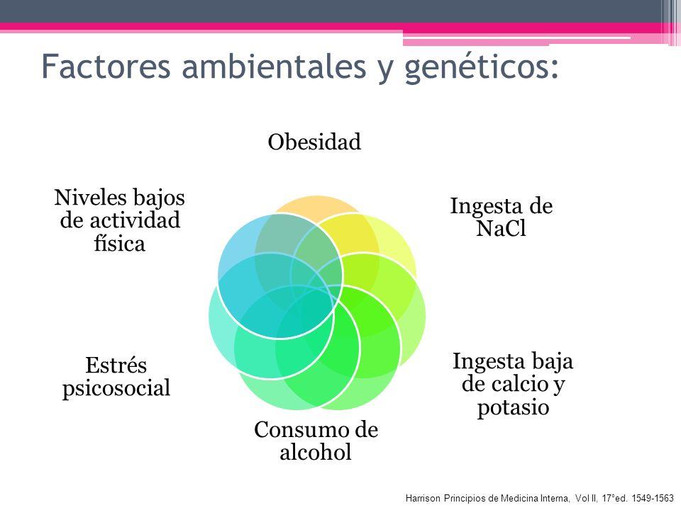 Factores ambientales y genéticos: