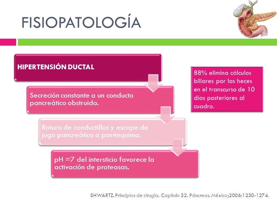 FISIOPATOLOGÍA HIPERTENSIÓN DUCTAL. Secreción constante a un conducto pancreático obstruido.