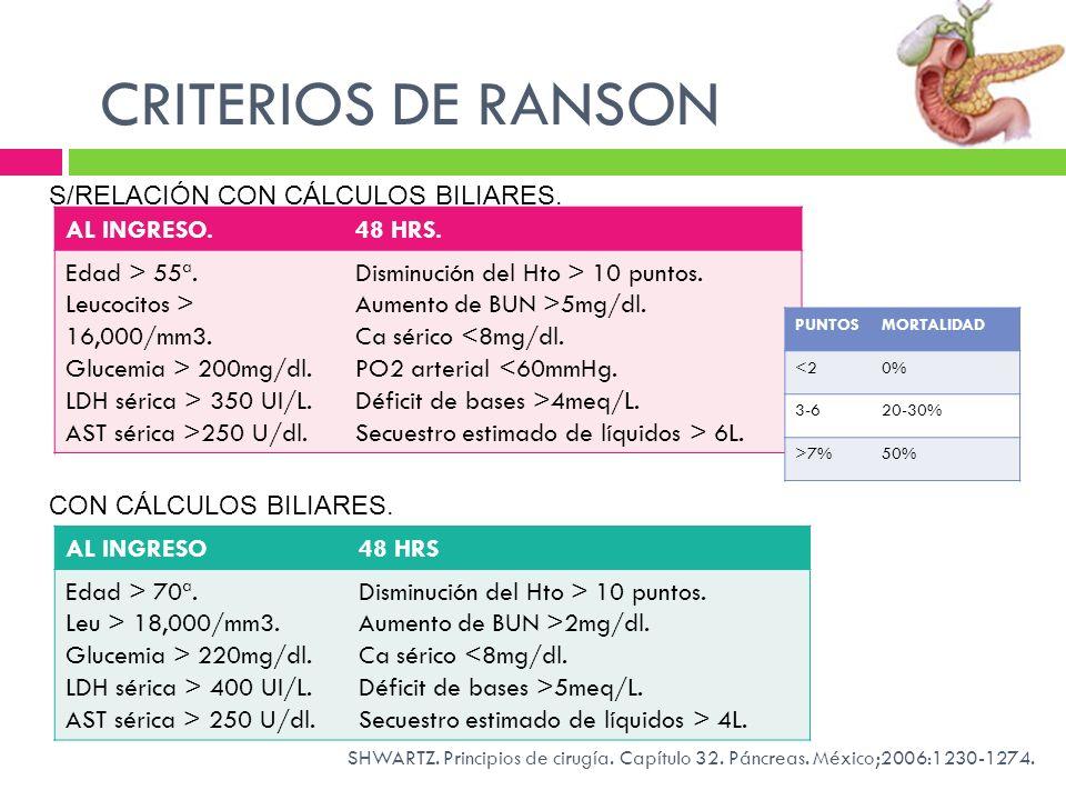 CRITERIOS DE RANSON S/RELACIÓN CON CÁLCULOS BILIARES. AL INGRESO.