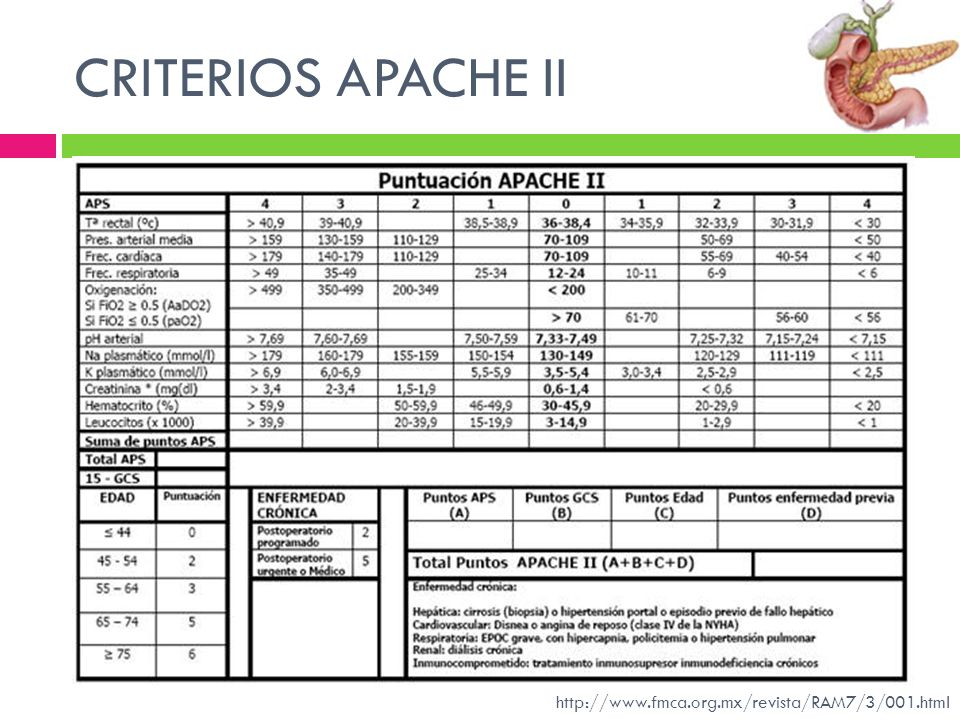 CRITERIOS APACHE II http://www.fmca.org.mx/revista/RAM7/3/001.html