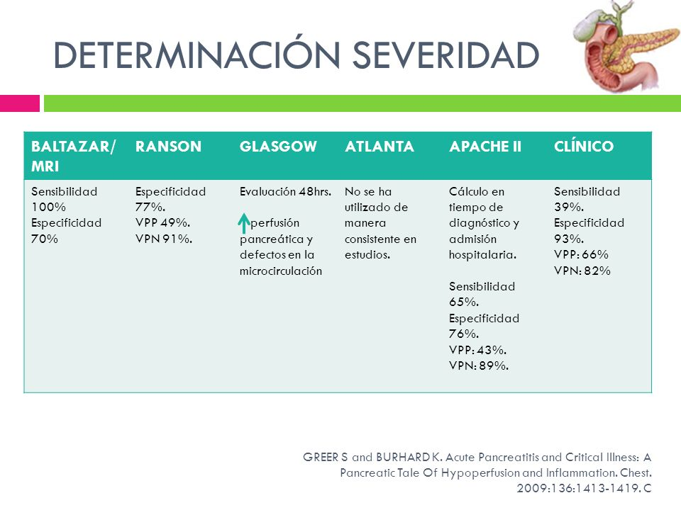 DETERMINACIÓN SEVERIDAD