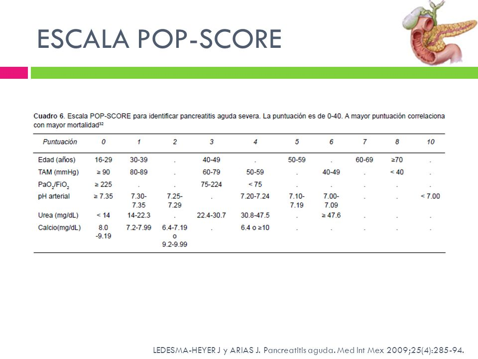 ESCALA POP-SCORE LEDESMA-HEYER J y ARIAS J. Pancreatitis aguda. Med Int Mex 2009;25(4):285-94.