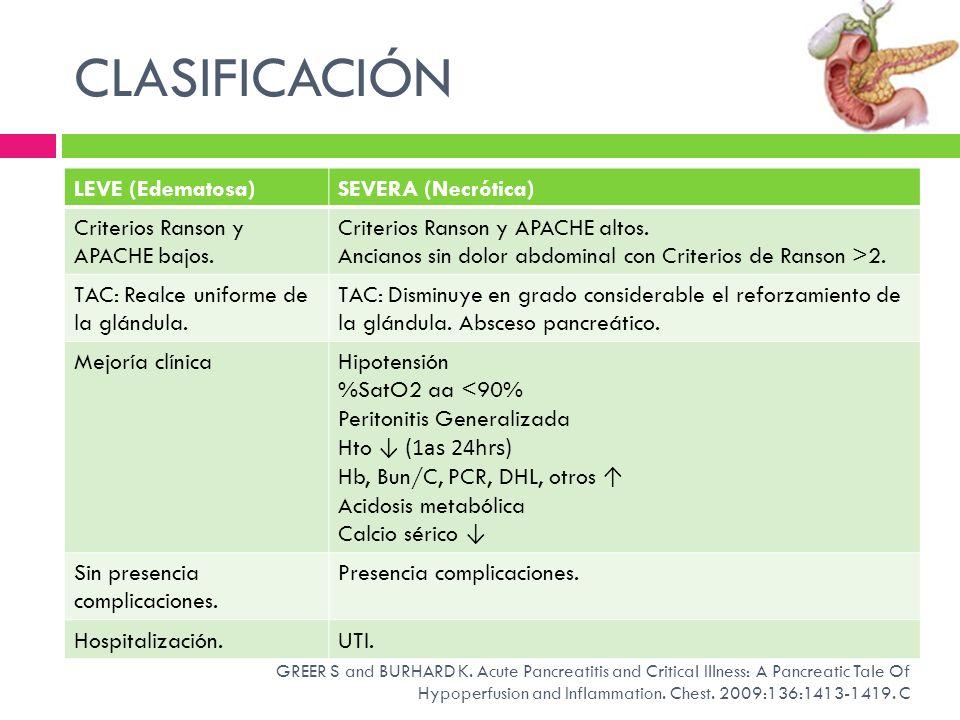 CLASIFICACIÓN LEVE (Edematosa) SEVERA (Necrótica)