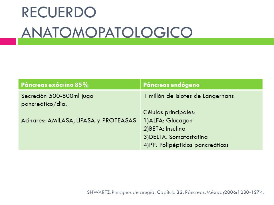 RECUERDO ANATOMOPATOLOGICO
