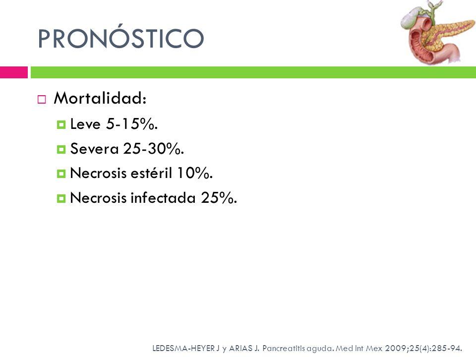 PRONÓSTICO Mortalidad: Leve 5-15%. Severa 25-30%.
