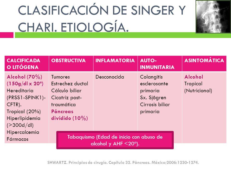 CLASIFICACIÓN DE SINGER Y CHARI. ETIOLOGÍA.