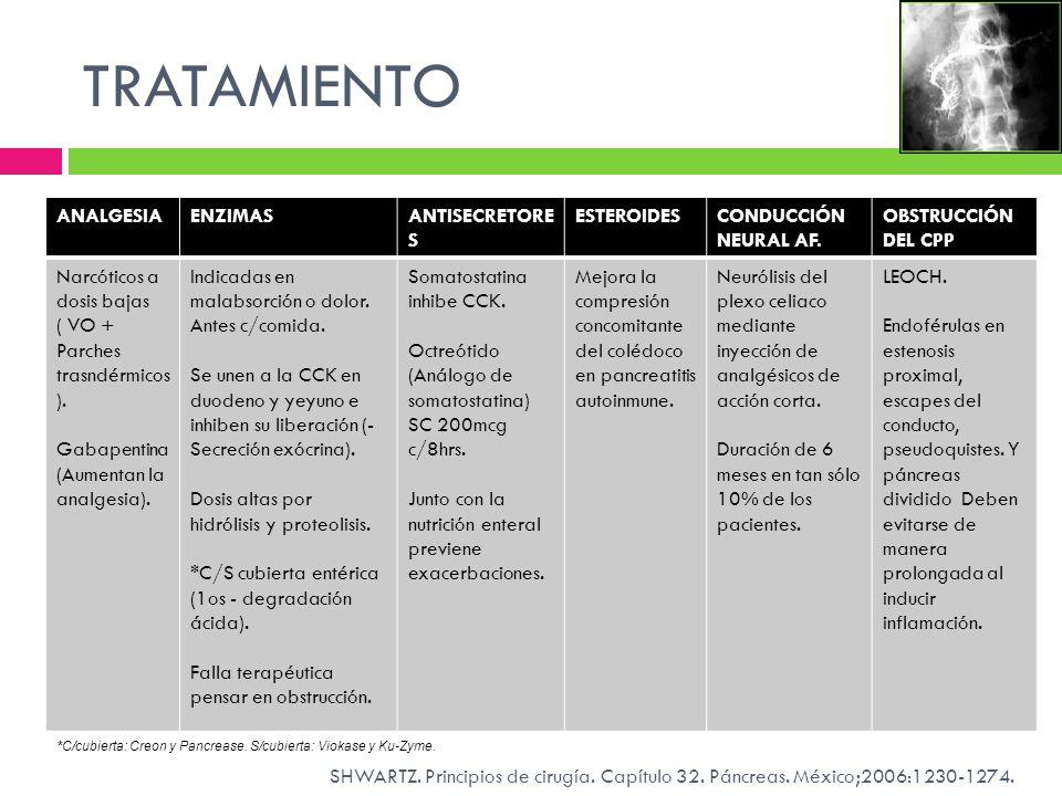 TRATAMIENTO ANALGESIA ENZIMAS ANTISECRETORES ESTEROIDES