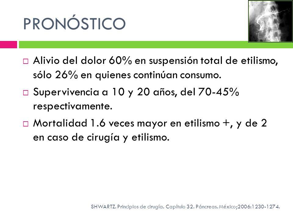 PRONÓSTICO Alivio del dolor 60% en suspensión total de etilismo, sólo 26% en quienes continúan consumo.