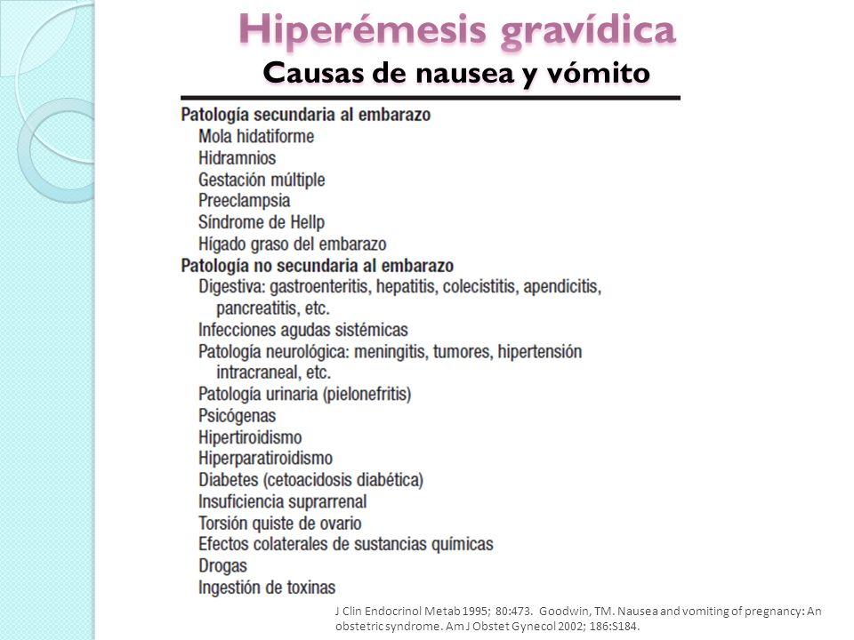 Hiperémesis gravídica Causas de nausea y vómito