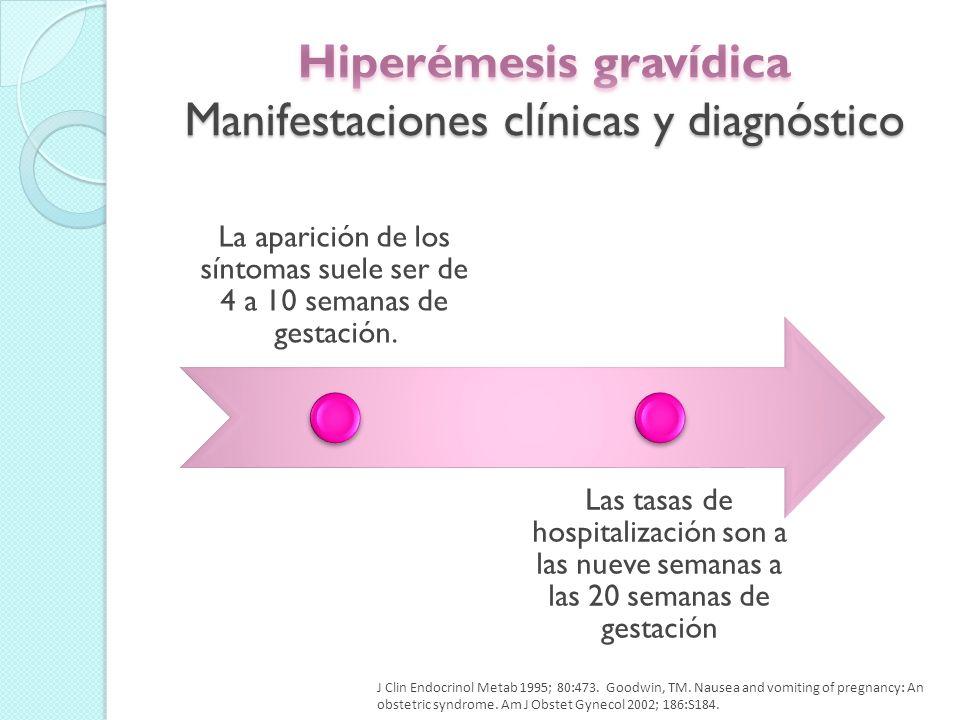 Hiperémesis gravídica Manifestaciones clínicas y diagnóstico