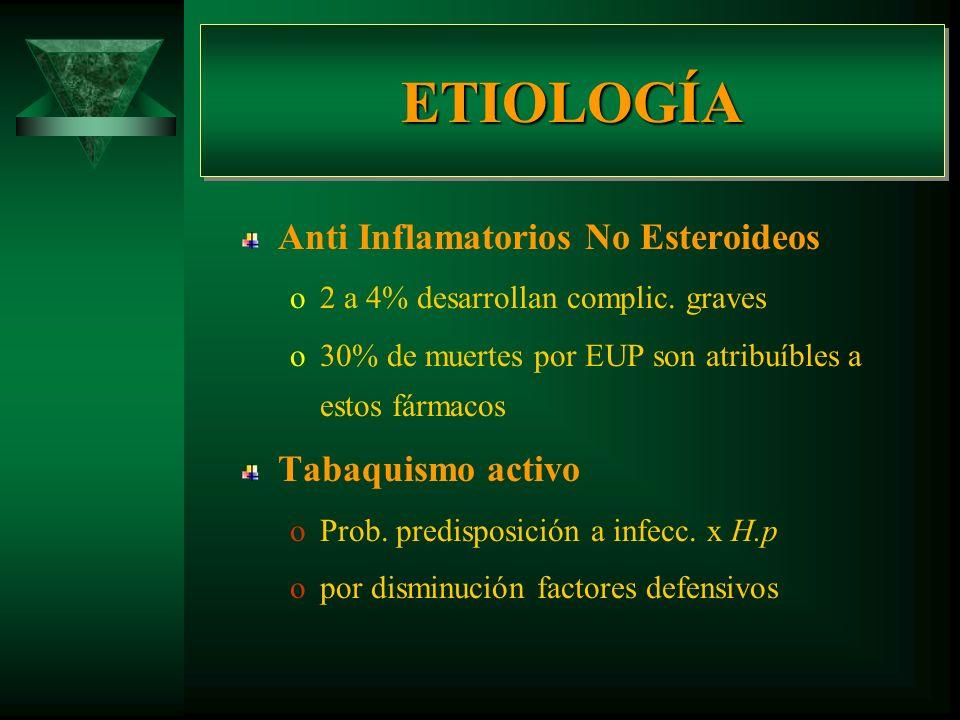 ETIOLOGÍA Anti Inflamatorios No Esteroideos Tabaquismo activo