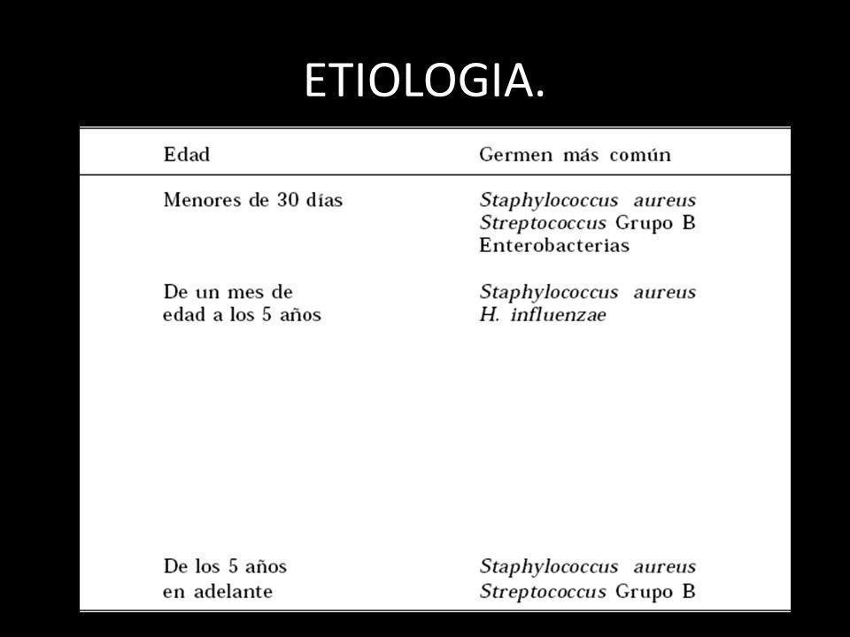 ETIOLOGIA.