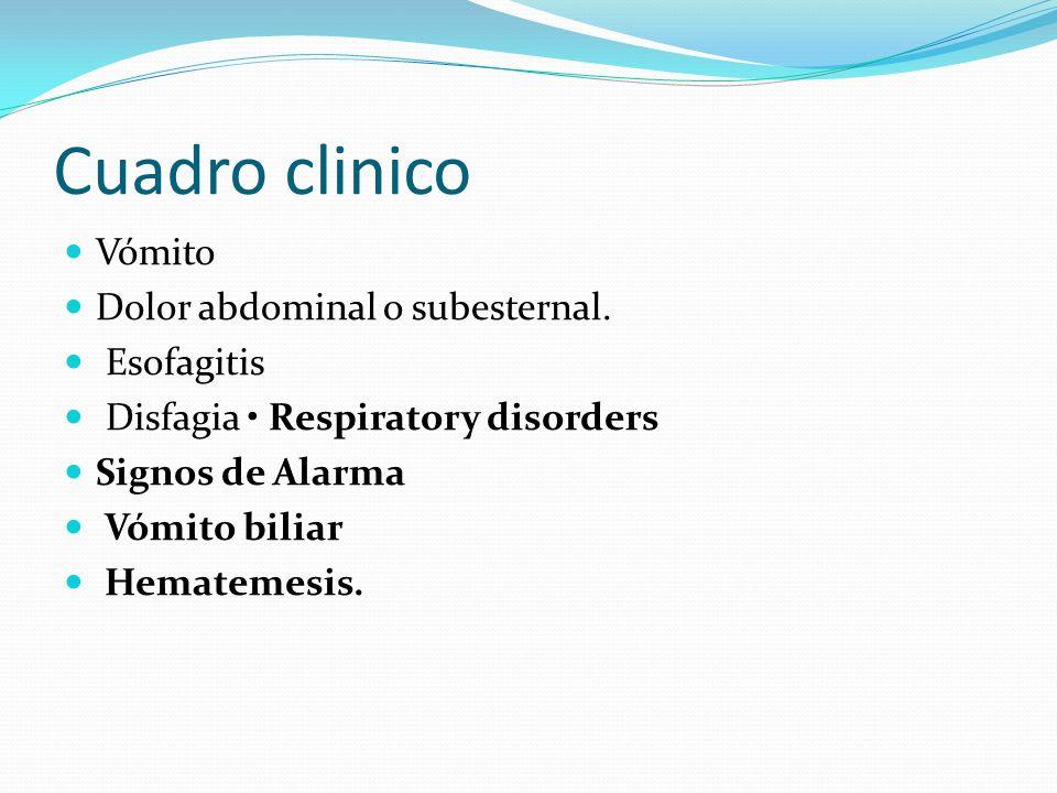 Cuadro clinico Vómito Dolor abdominal o subesternal. Esofagitis