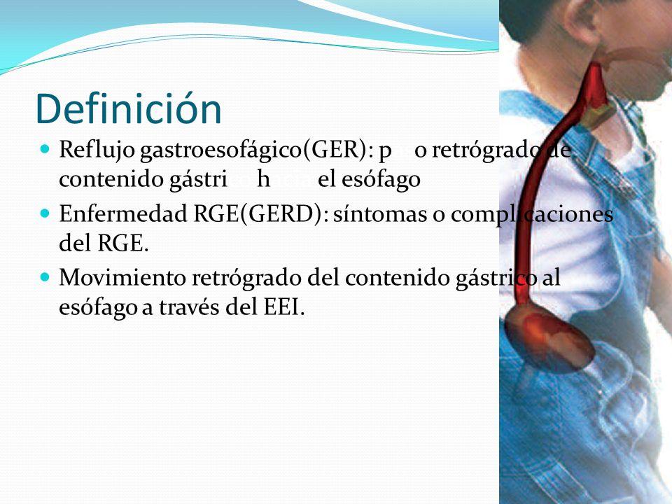 Definición Reflujo gastroesofágico(GER): paso retrógrado de contenido gástrico hacia el esófago.