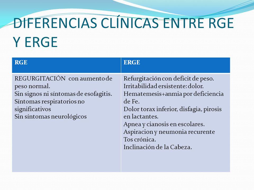 DIFERENCIAS CLÍNICAS ENTRE RGE Y ERGE