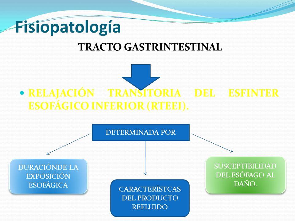 TRACTO GASTRINTESTINAL