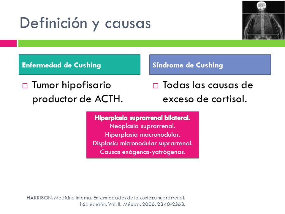 Definición y causas Tumor hipofisario productor de ACTH.