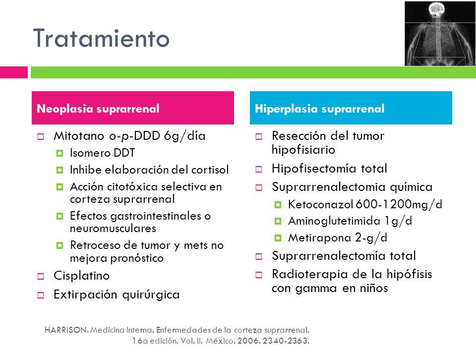 Tratamiento Mitotano o-p-DDD 6g/día Cisplatino Extirpación quirúrgica