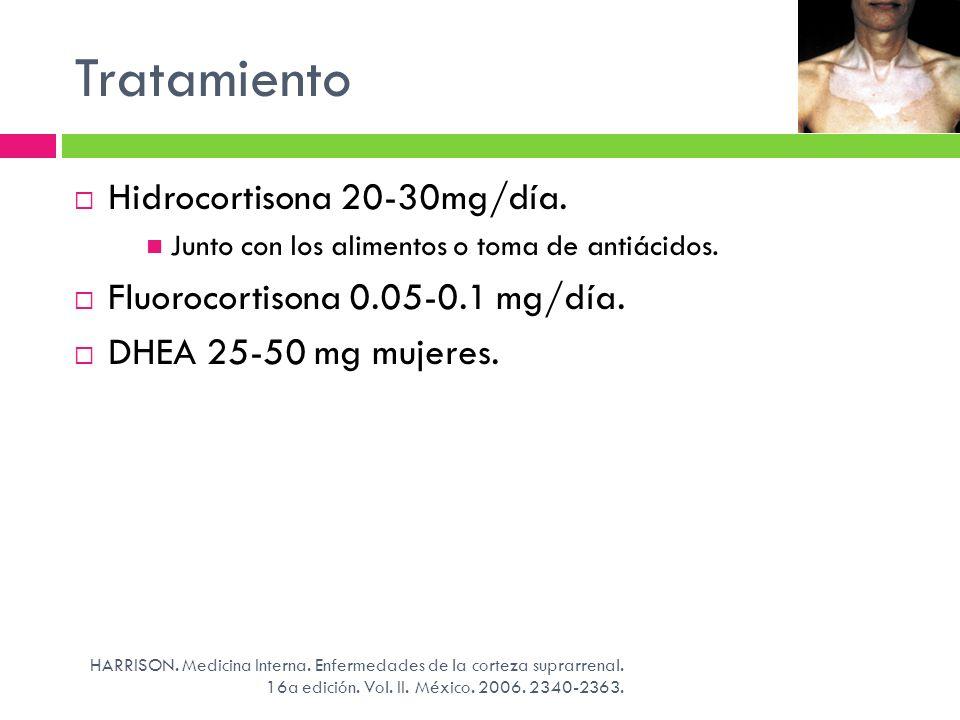 Tratamiento Hidrocortisona 20-30mg/día.