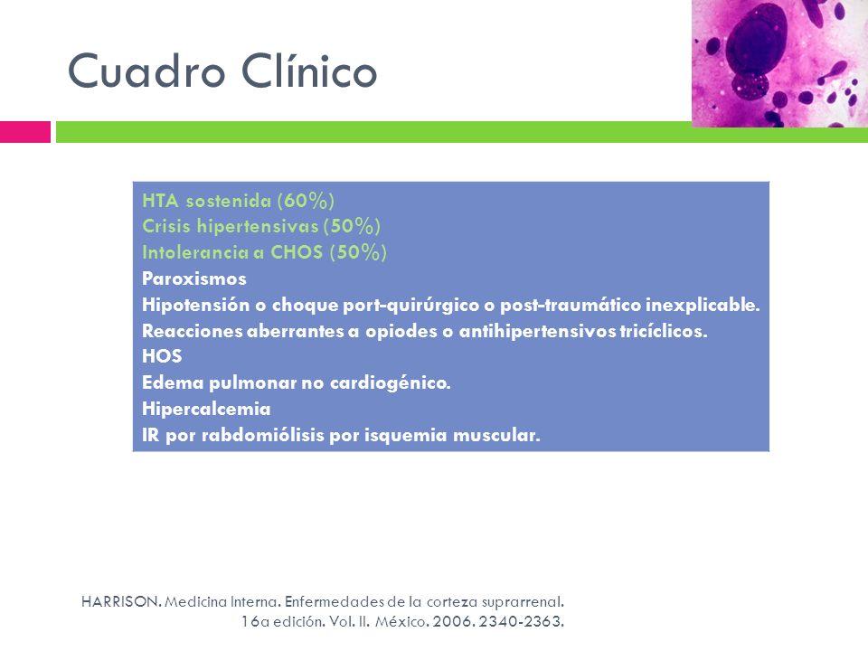 Cuadro Clínico HTA sostenida (60%) Crisis hipertensivas (50%)