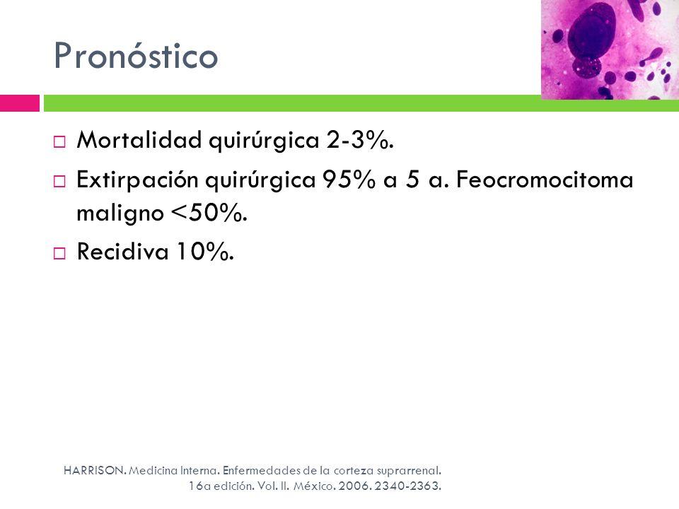 Pronóstico Mortalidad quirúrgica 2-3%.