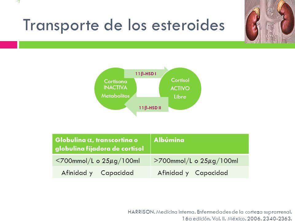 Transporte de los esteroides