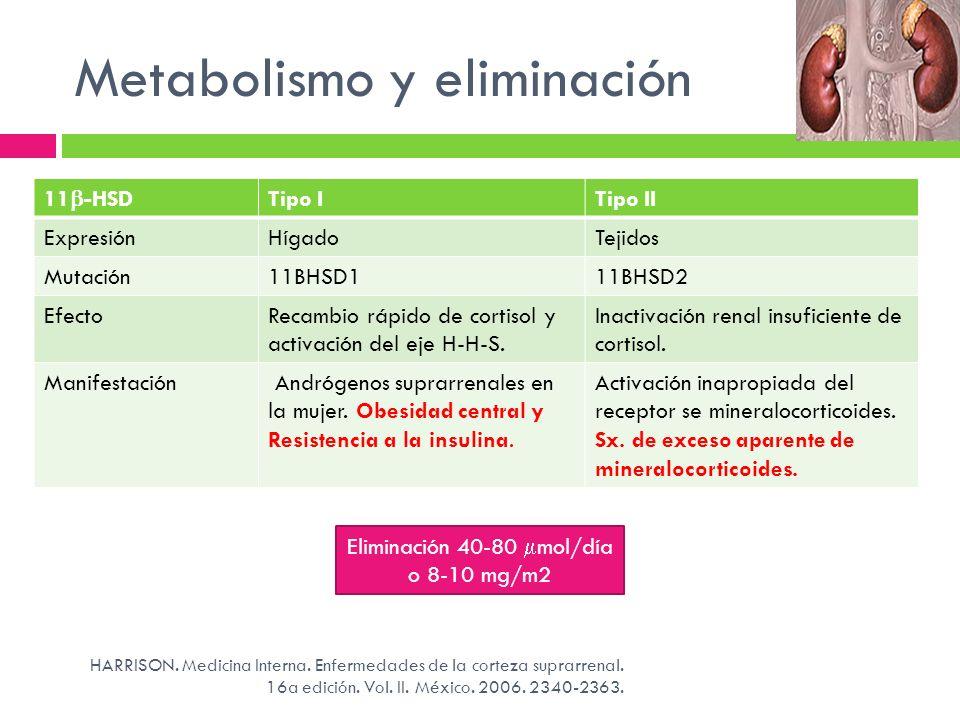 Metabolismo y eliminación