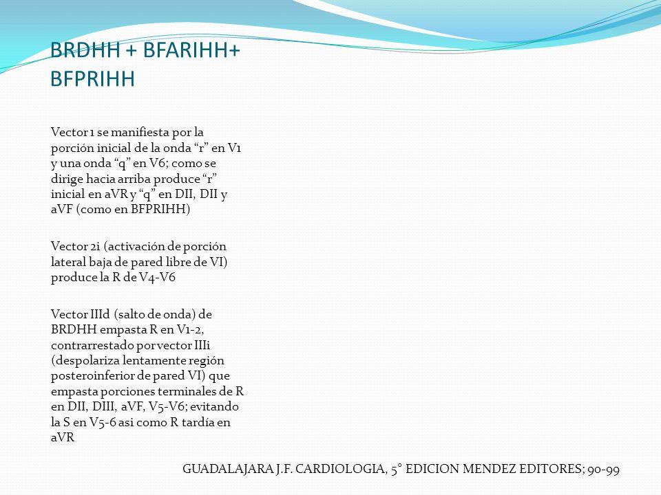 BRDHH + BFARIHH+ BFPRIHH