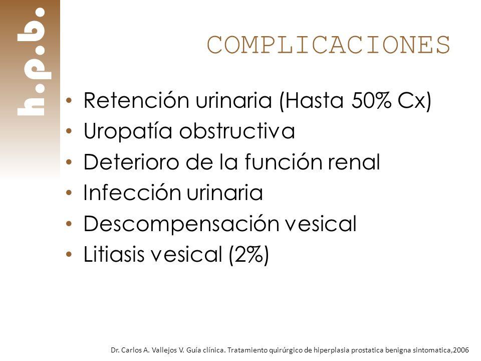 h.p.b. COMPLICACIONES Retención urinaria (Hasta 50% Cx)