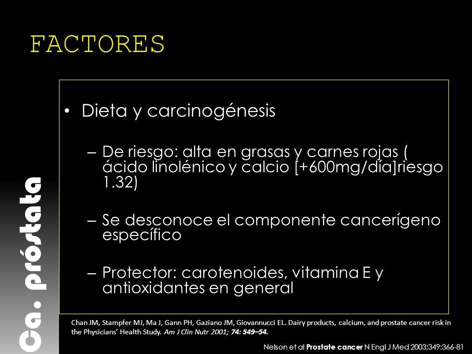 Ca. próstata FACTORES Dieta y carcinogénesis