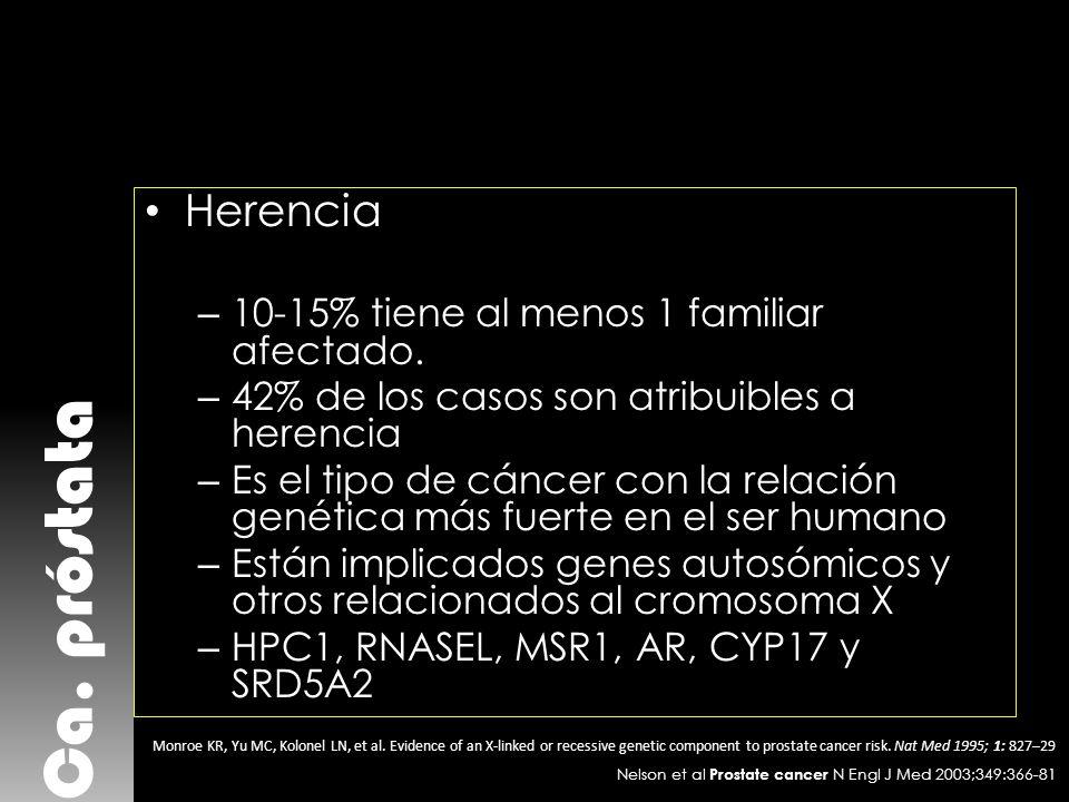 Ca. próstata Herencia 10-15% tiene al menos 1 familiar afectado.