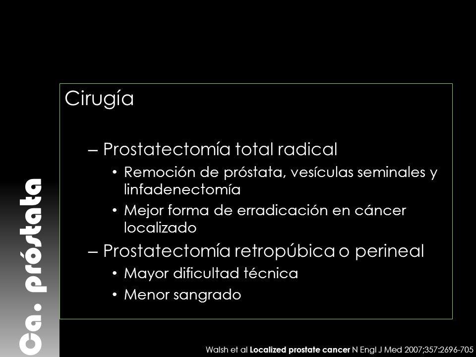 Ca. próstata Cirugía Prostatectomía total radical
