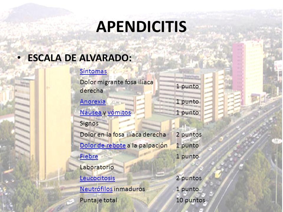APENDICITIS ESCALA DE ALVARADO: Síntomas