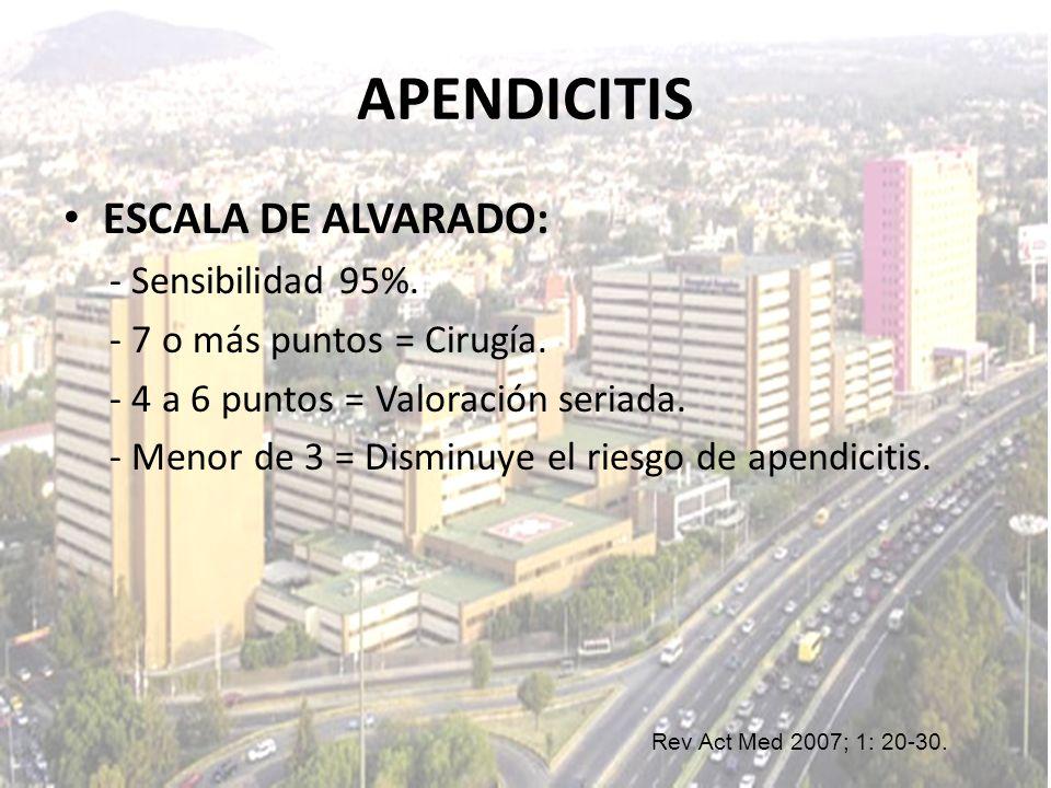 APENDICITIS ESCALA DE ALVARADO: - Sensibilidad 95%.
