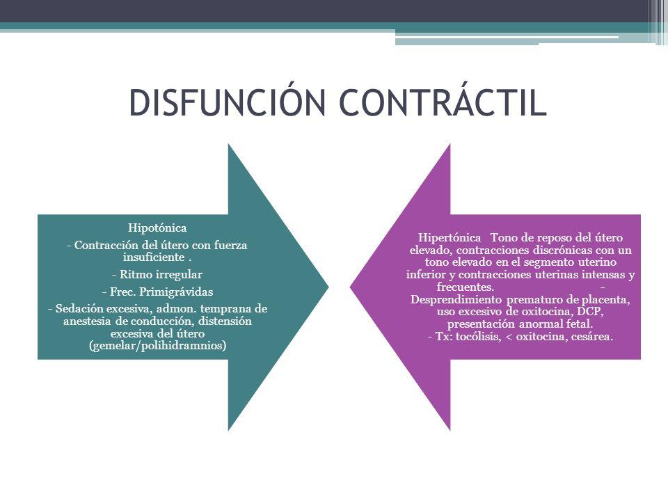 DISFUNCIÓN CONTRÁCTIL