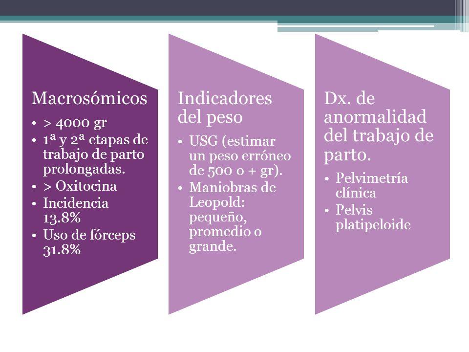 Macrosómicos > 4000 gr. 1ª y 2ª etapas de trabajo de parto prolongadas. > Oxitocina. Incidencia 13.8%