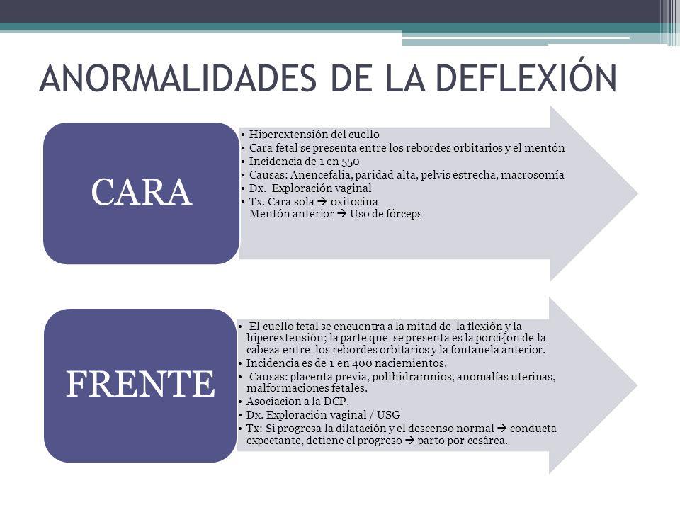 ANORMALIDADES DE LA DEFLEXIÓN