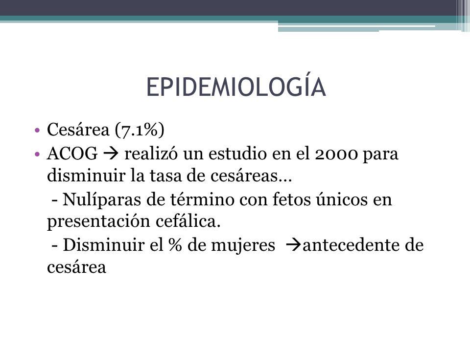 EPIDEMIOLOGÍA Cesárea (7.1%)