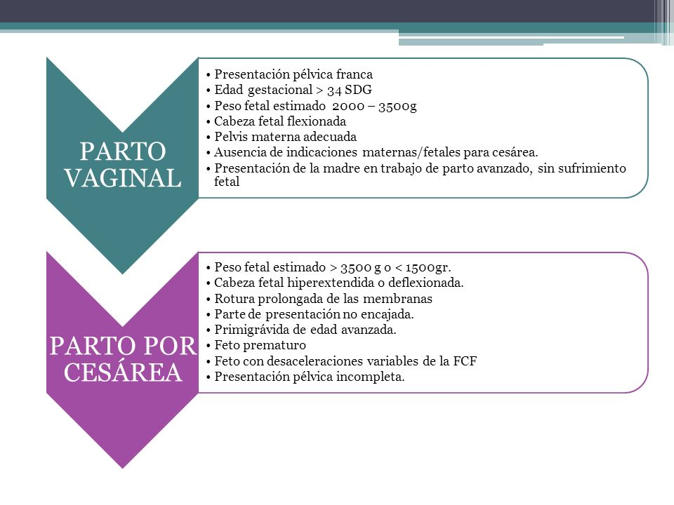 PARTO VAGINAL Presentación pélvica franca. Edad gestacional > 34 SDG. Peso fetal estimado 2000 – 3500g.