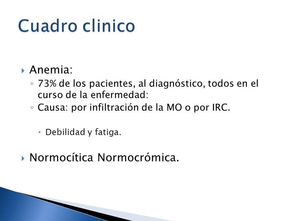 Cuadro clinico Anemia: Normocítica Normocrómica.