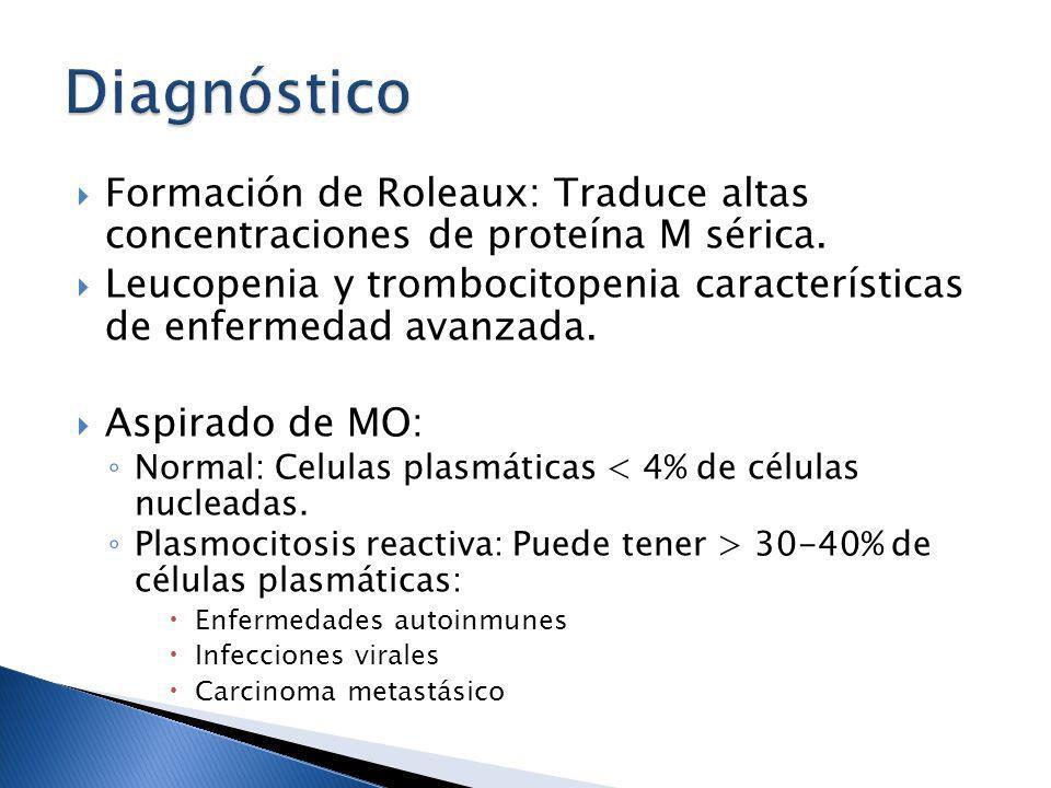 Diagnóstico Formación de Roleaux: Traduce altas concentraciones de proteína M sérica.