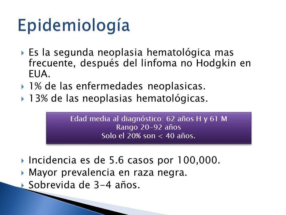 Edad media al diagnóstico: 62 años H y 61 M