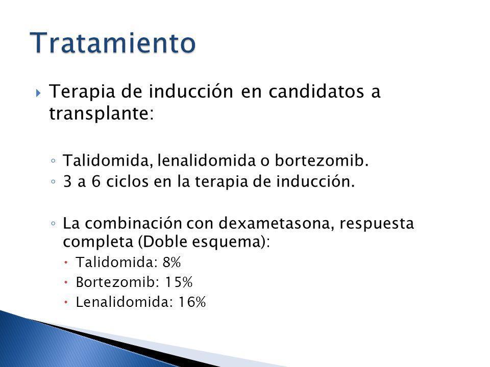 Tratamiento Terapia de inducción en candidatos a transplante: